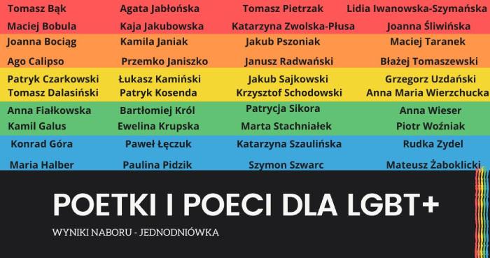 Nazwiska autorów, których teksty znajdą się w antologii Poetki i Poeci dla LGBT+