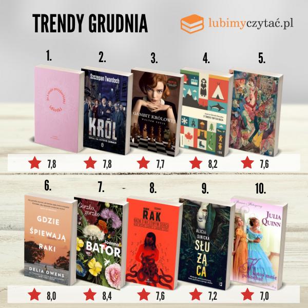 Trendy lubimyczytać.pl grudzień 2020