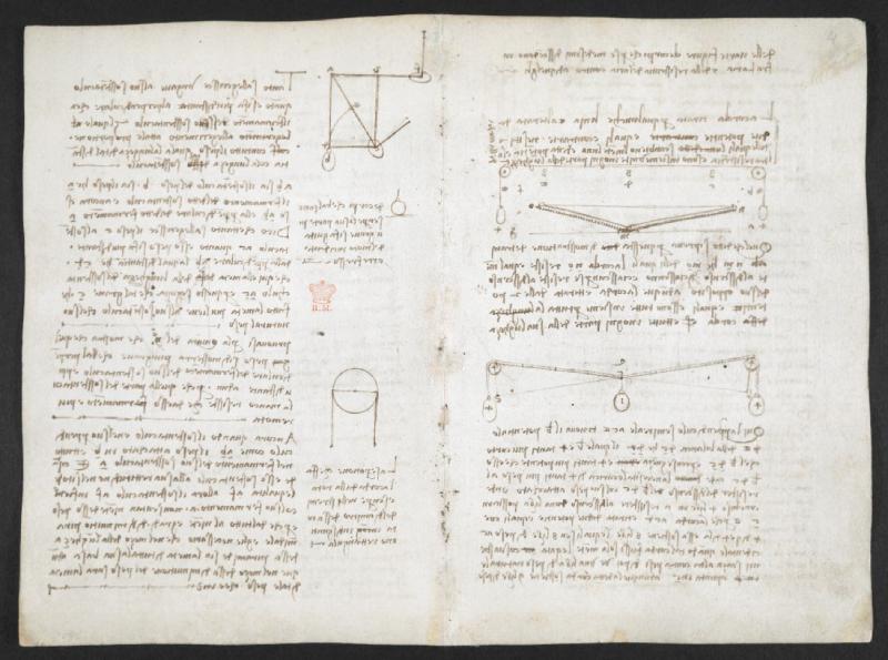 Kodeks Arundel