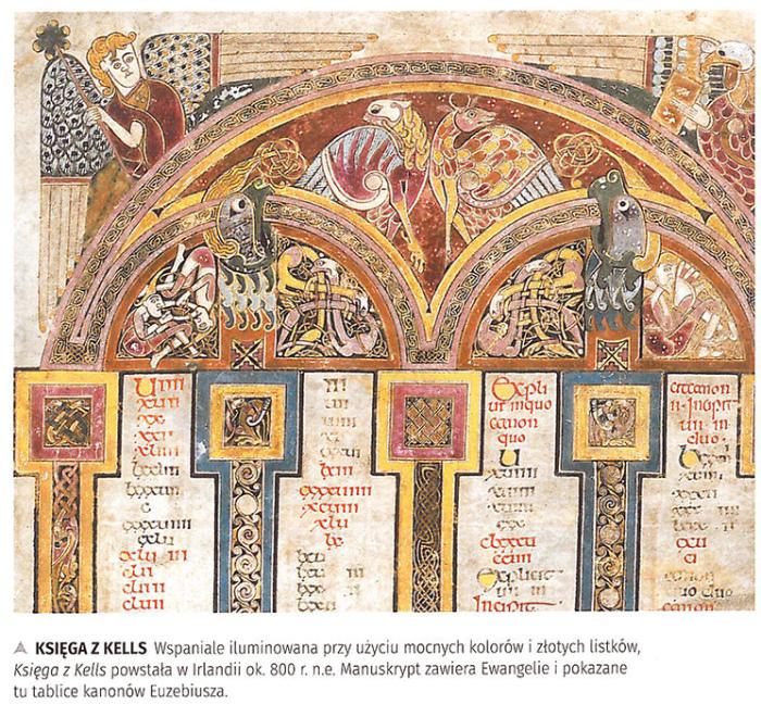 Księga z Kells