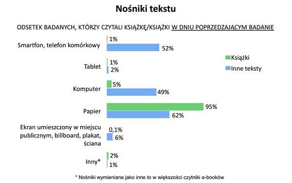http://lubimyczytac.pl/aktualnosci/3484/kierunki-transformacji-rynkow-kreatywnych